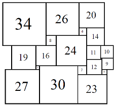 Figure 4; 80x80 Square-Cylinder