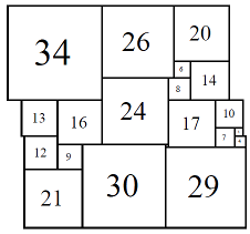 Figure 13; 80x80 Square-Cylinder