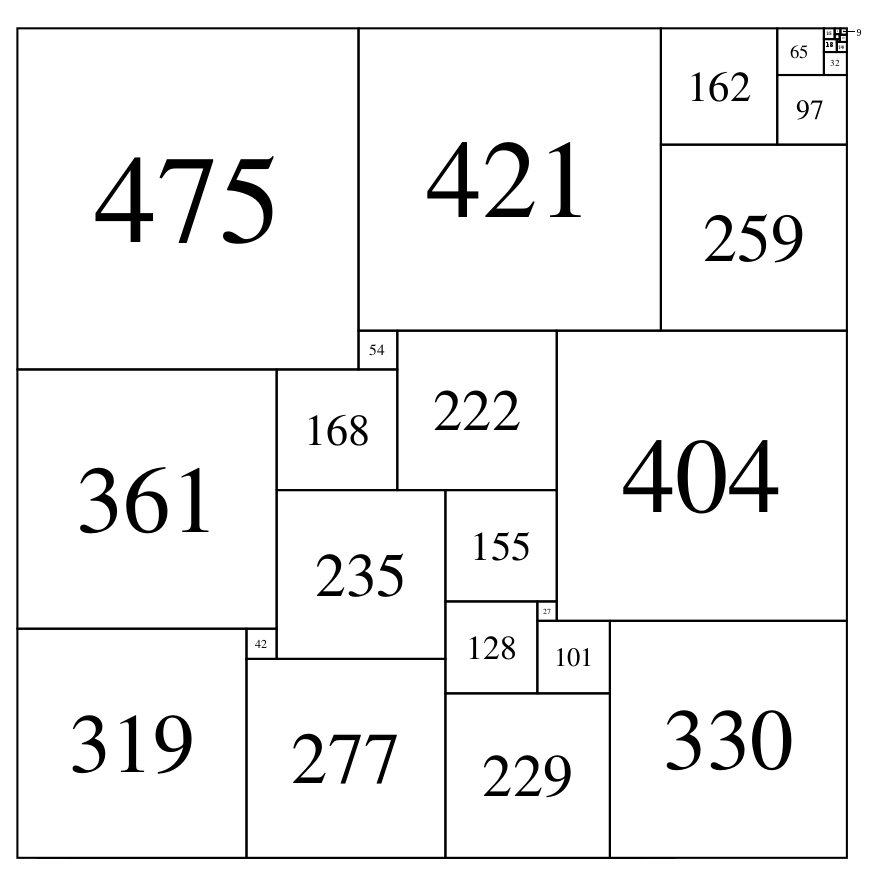 max boundary elements, 9 in corner CPSS; 31-1155b-86-of-256-(JBW)
