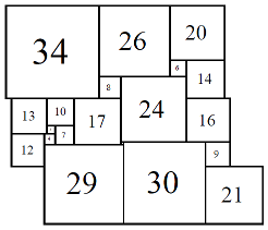 Figure 14; 80x80 Square-Cylinder