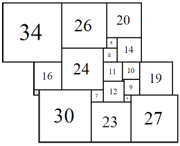Figure 8; 80x80 Square-Cylinder