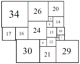 Figure 11; 80x80 Square-Cylinder