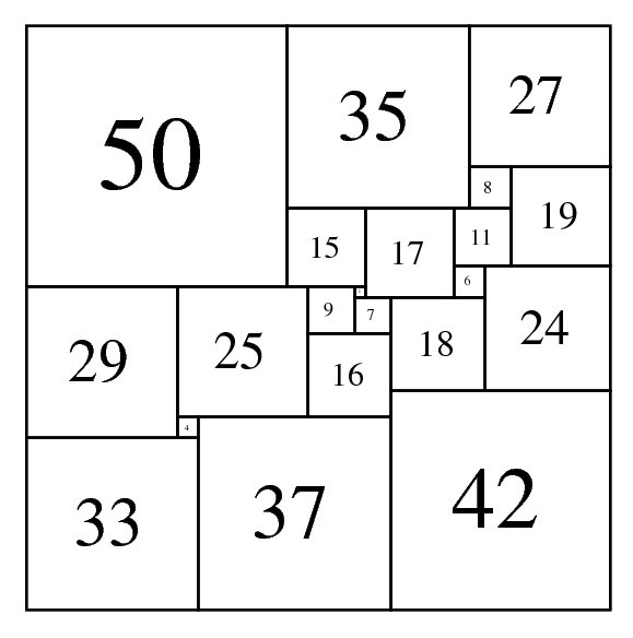 Simple Perfect Squared Square, Order 21: 112 x 112 (AJWD)