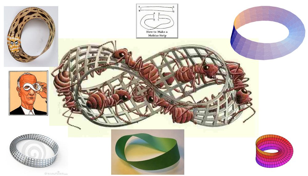 Mobius strip images
