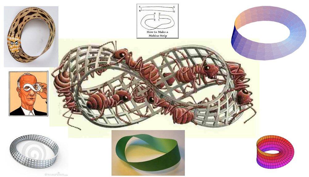 Mobius strip images