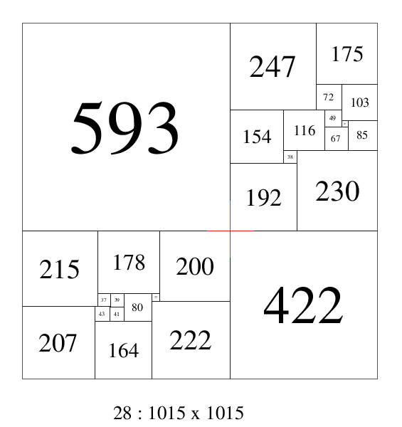 A Order 28 Compound Perfect Squared Square Found By Arthur Stone Using 2 13 Simple Rectangles And Additional Squares Has Cross