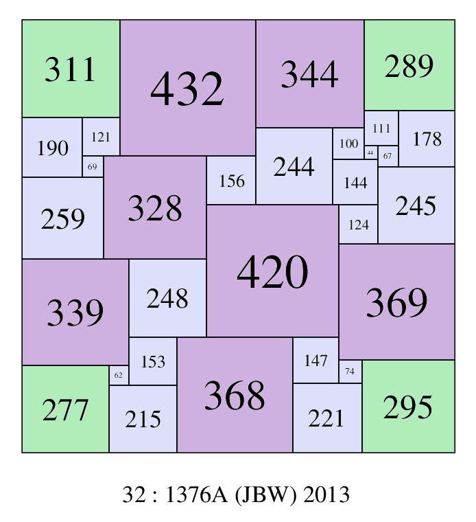 SPSS with the 7 largest elements not in a corner; 32-1376A-(JBW)