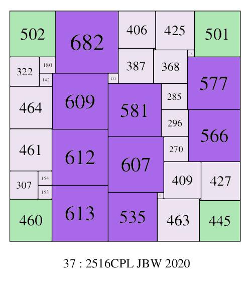 SPSS with the 9 largest elements not in a corner; 37-2516CPL-(JBW)