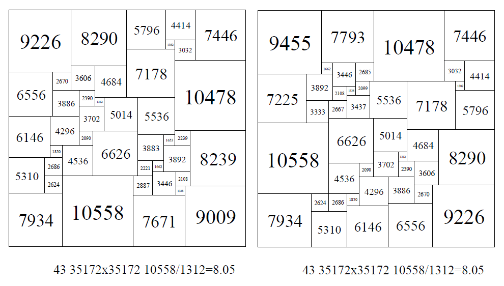 2 'nice' SPSSs of identical size, and with the same ratio of largest element to smallest element of 10558/1312 = 8.05