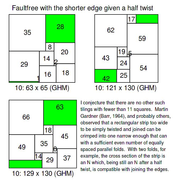 Klein bottle fundamental square