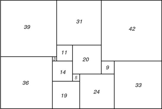 Figure 75; 112 x 75A Squared Rectangle