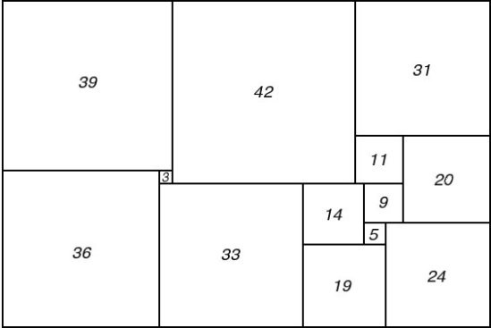 Figure 75; 112 x 75B Squared Rectangle