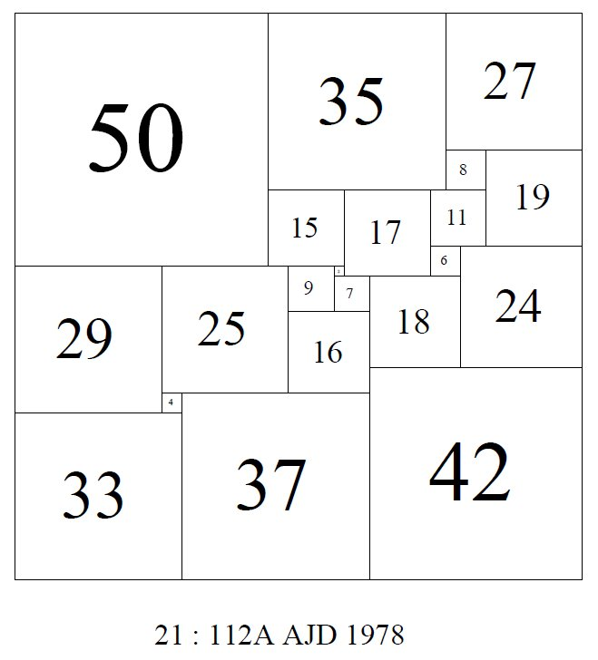 Special Perfect Squared Squares